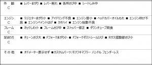описание JBA листа