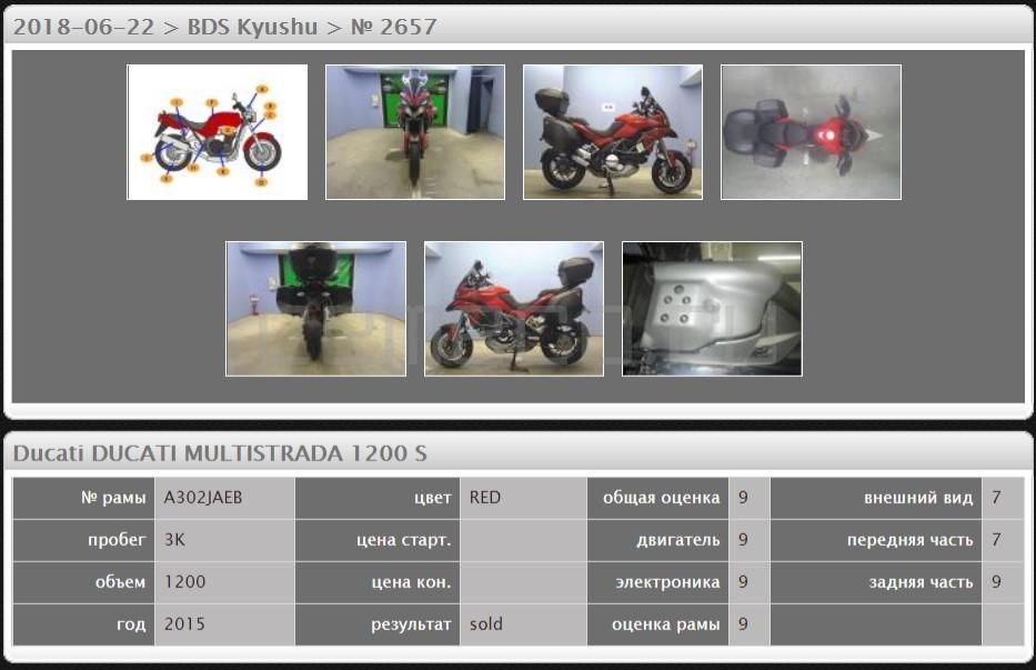 Ducati Multistrada 1200 S GRANTURISMO (31)