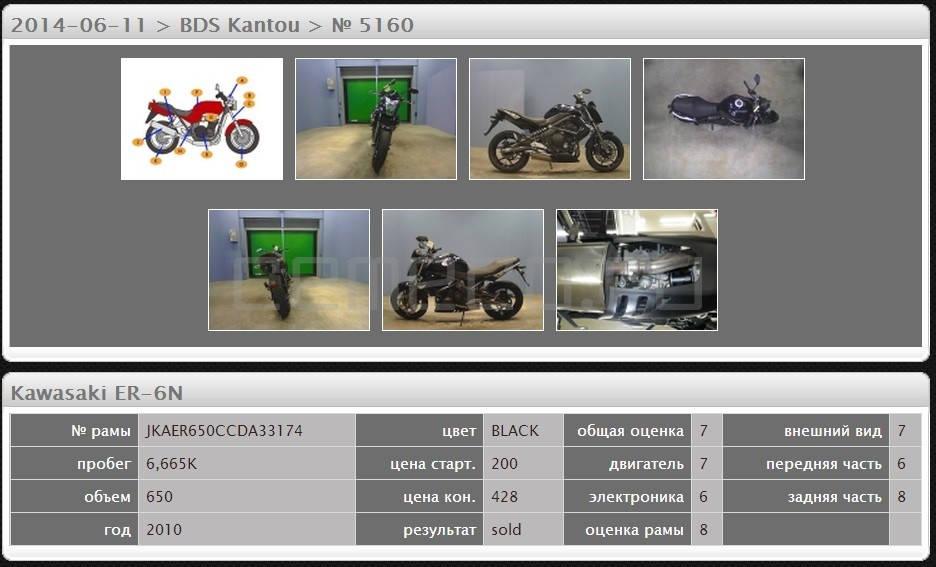 Мотоцикл Kawasaki ER-6N (7)