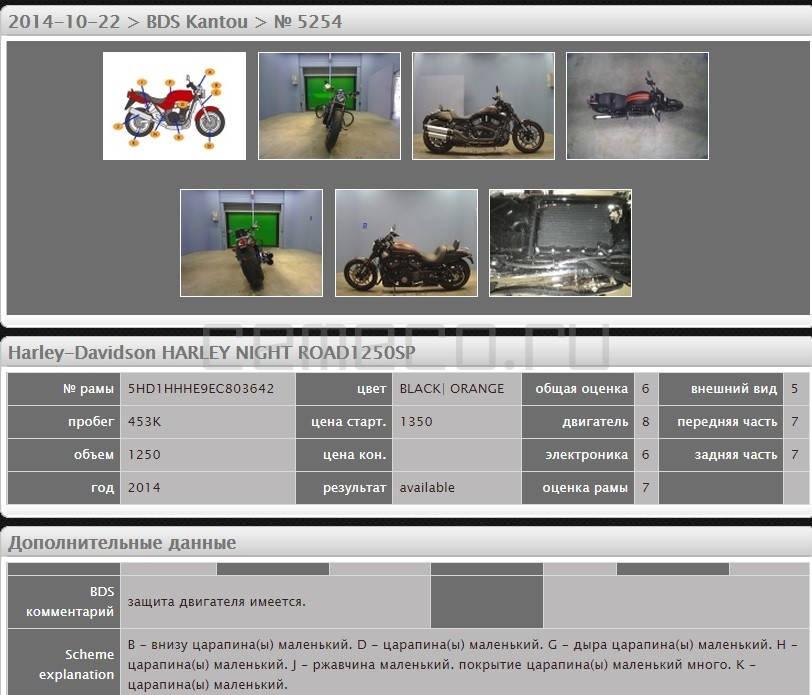 Harley-Davidson Night Rod Special VRSCDX (7)