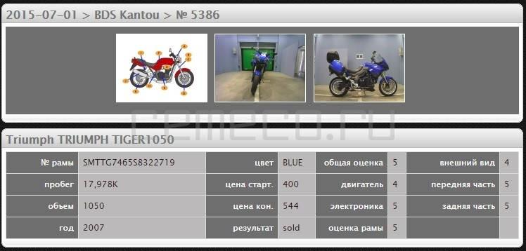 Мотоцикл Triumph Tiger 1050 (6)