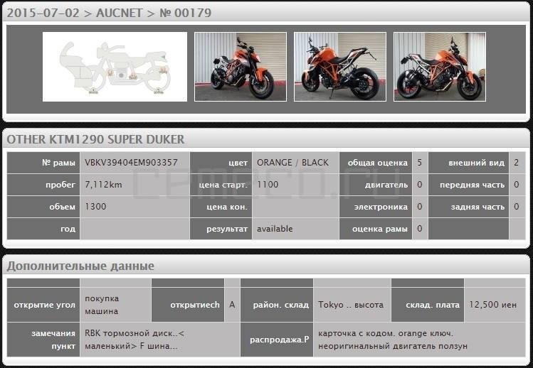 KTM 1290 Super Duke R (4)