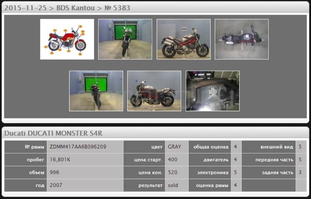 Ducati Monster S4R TESTASTRETTA (7)