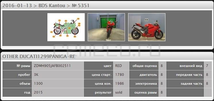 Ducati 1299 Panigale (6)