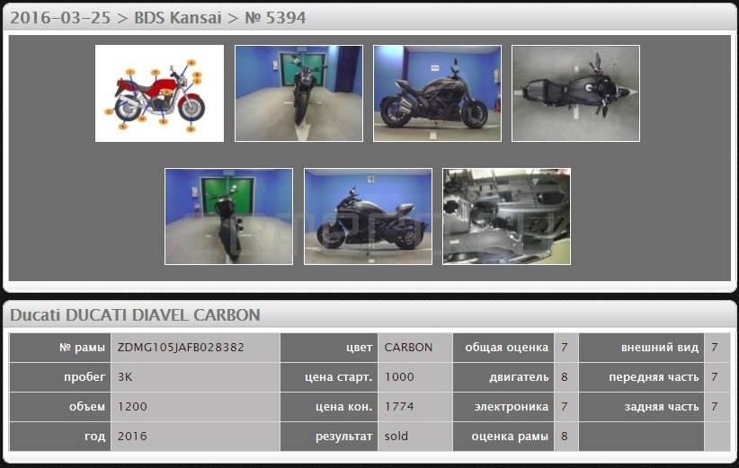 Ducati Diavel Carbon 2016 (7)