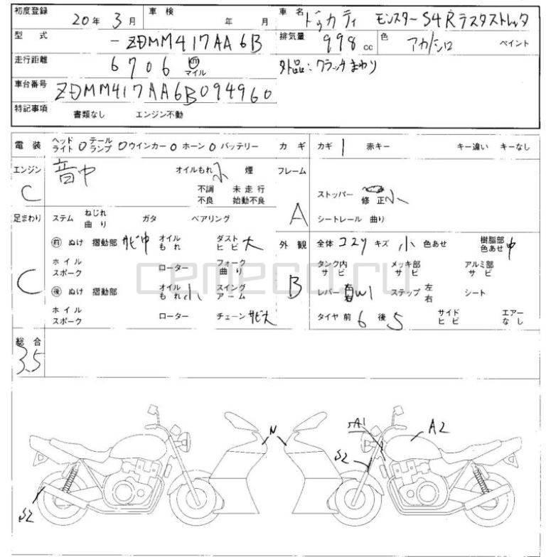 Ducati Monster S4R TESTASTRETTA (6706км) (6)