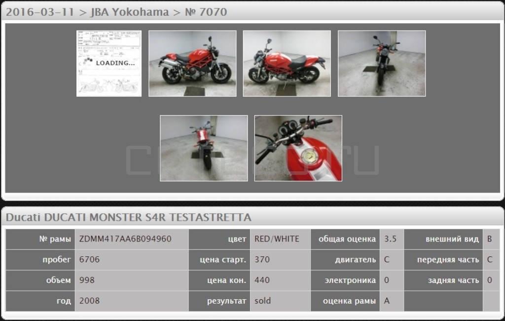 Ducati Monster S4R TESTASTRETTA (6706км) (7)
