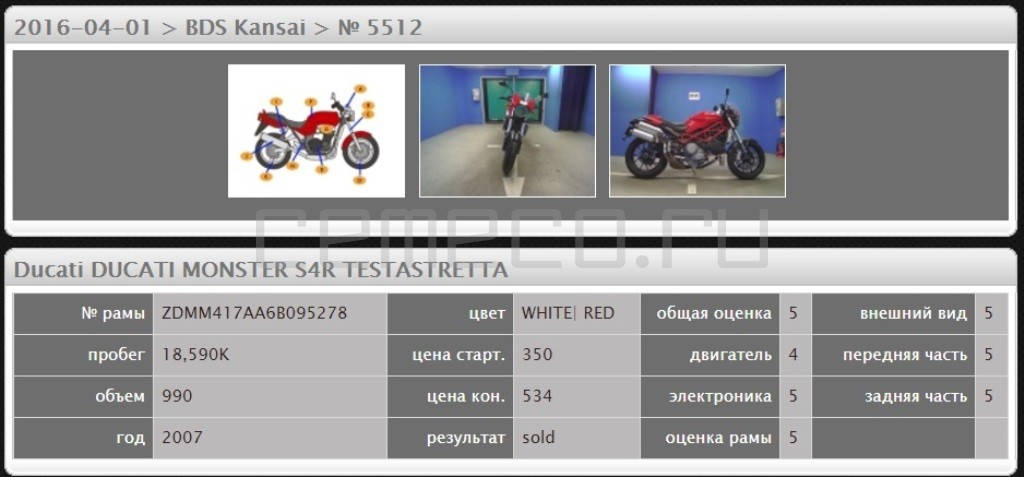 Ducati Monster S4R TESTASTRETTA (18590км) (6)