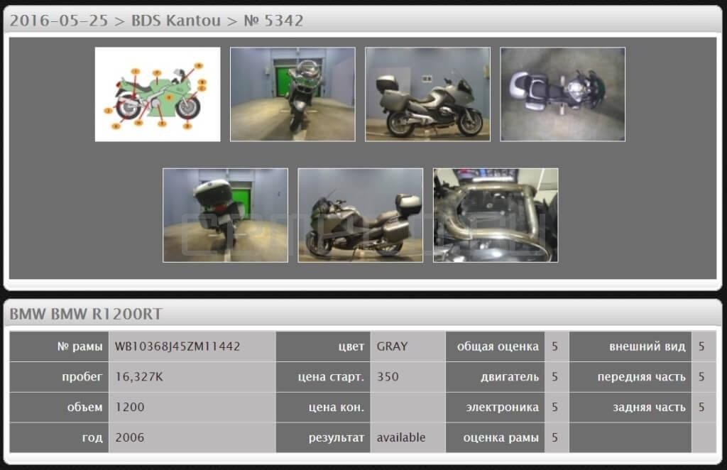 BMW R1200RT (16327км) (7)