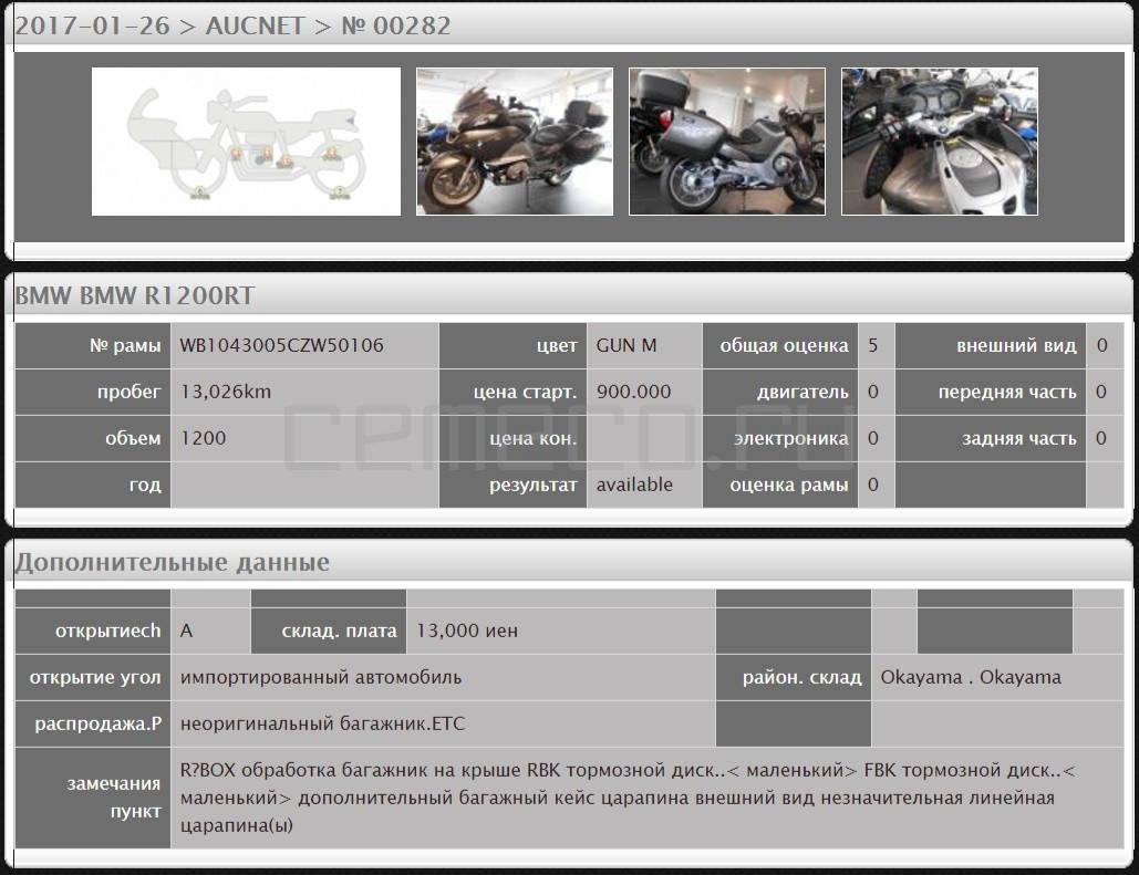 BMW R1200RT 2012 (4)