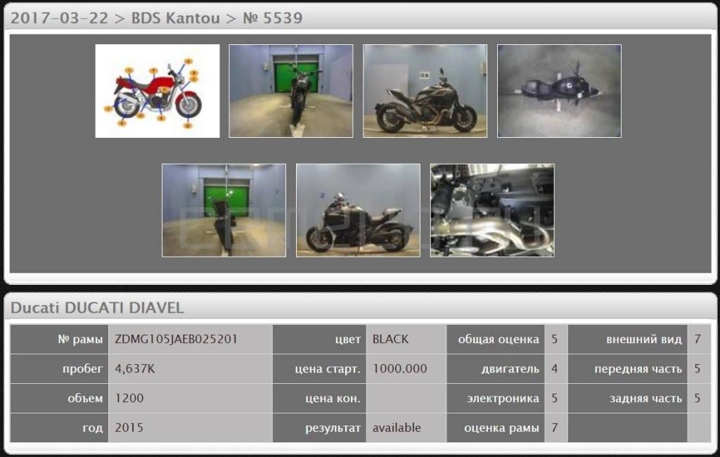 Ducati Diavel Dark (7)