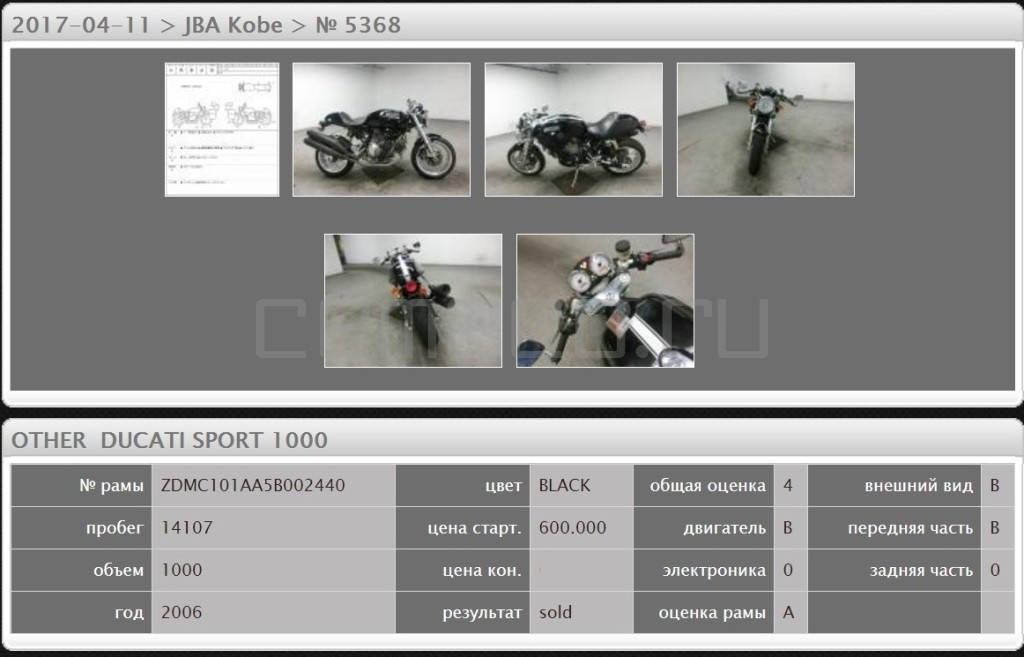 Ducati Sport 1000 2005 (7)
