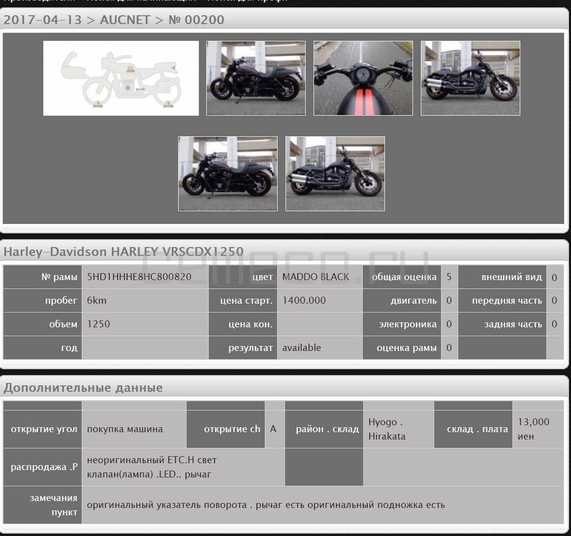Harley-Davidson Night Rod 2017 (4)