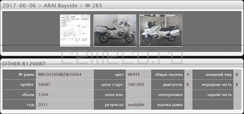 BMW R1200RT 2011 (38985км) (16)