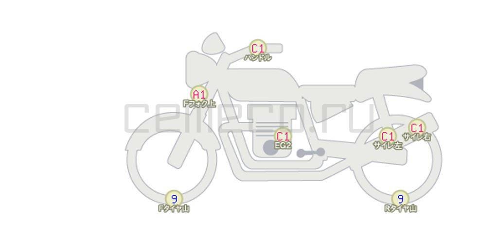Moto Guzzi California 1400 (1)