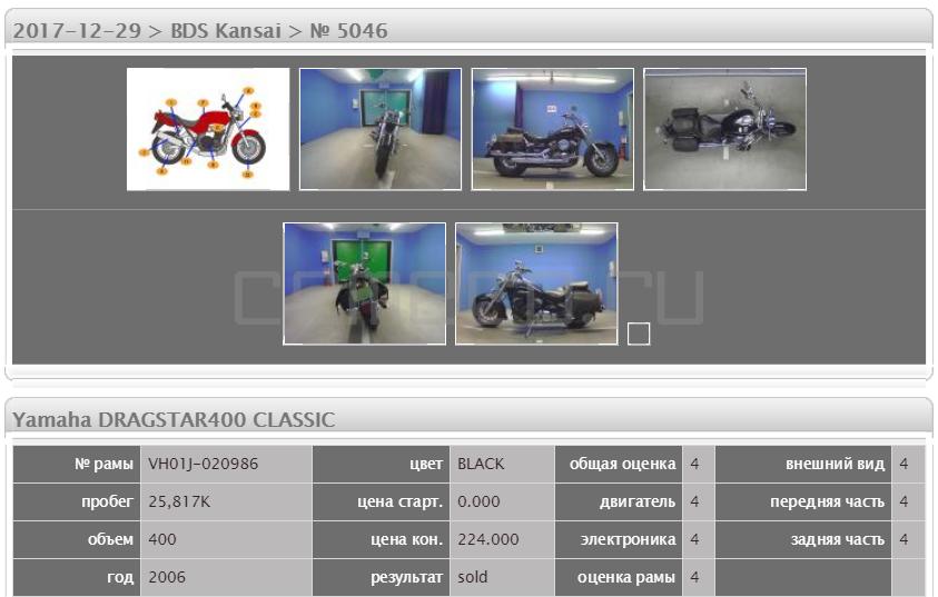 Yamaha DRAGSTAR400 CLASSIC 25817 (5)