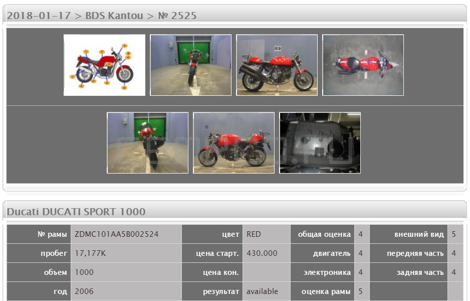 Ducati SPORT 1000 17177 (5)