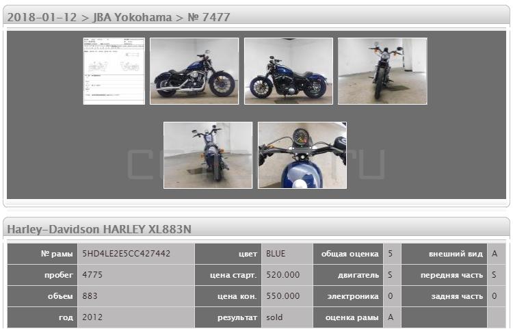 Harley-Davidson HARLEY XL883N 4775 (5)