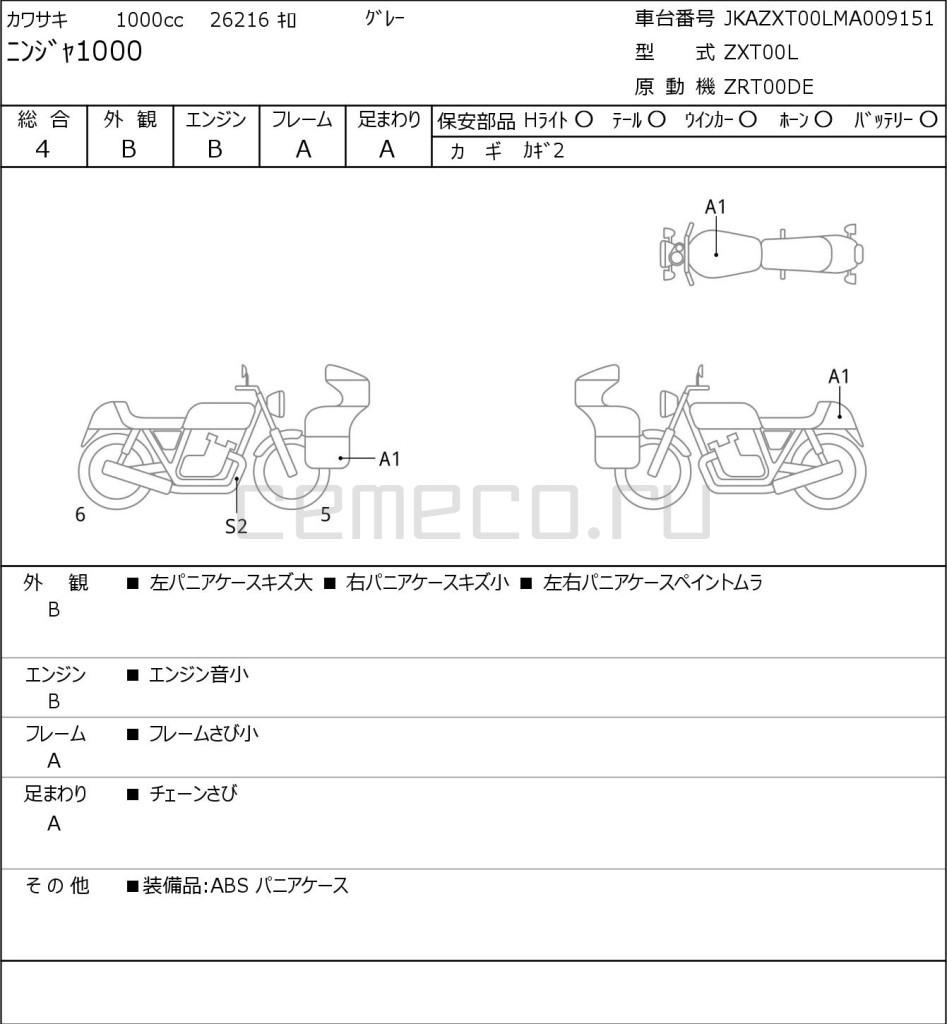 Kawasaki NINJA1000 26216 (1)