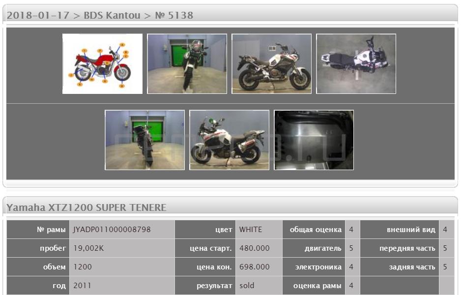 Yamaha XTZ1200 SUPER TENERE 19002 (5)