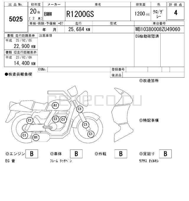 BMW R1200GS 25684 (1)