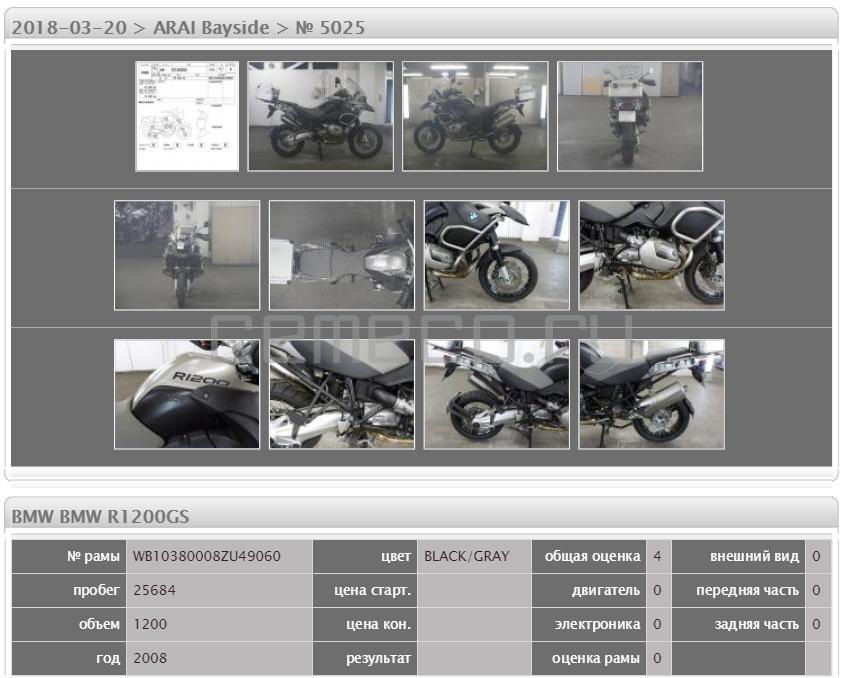 bmw-r1200gs-25684-5