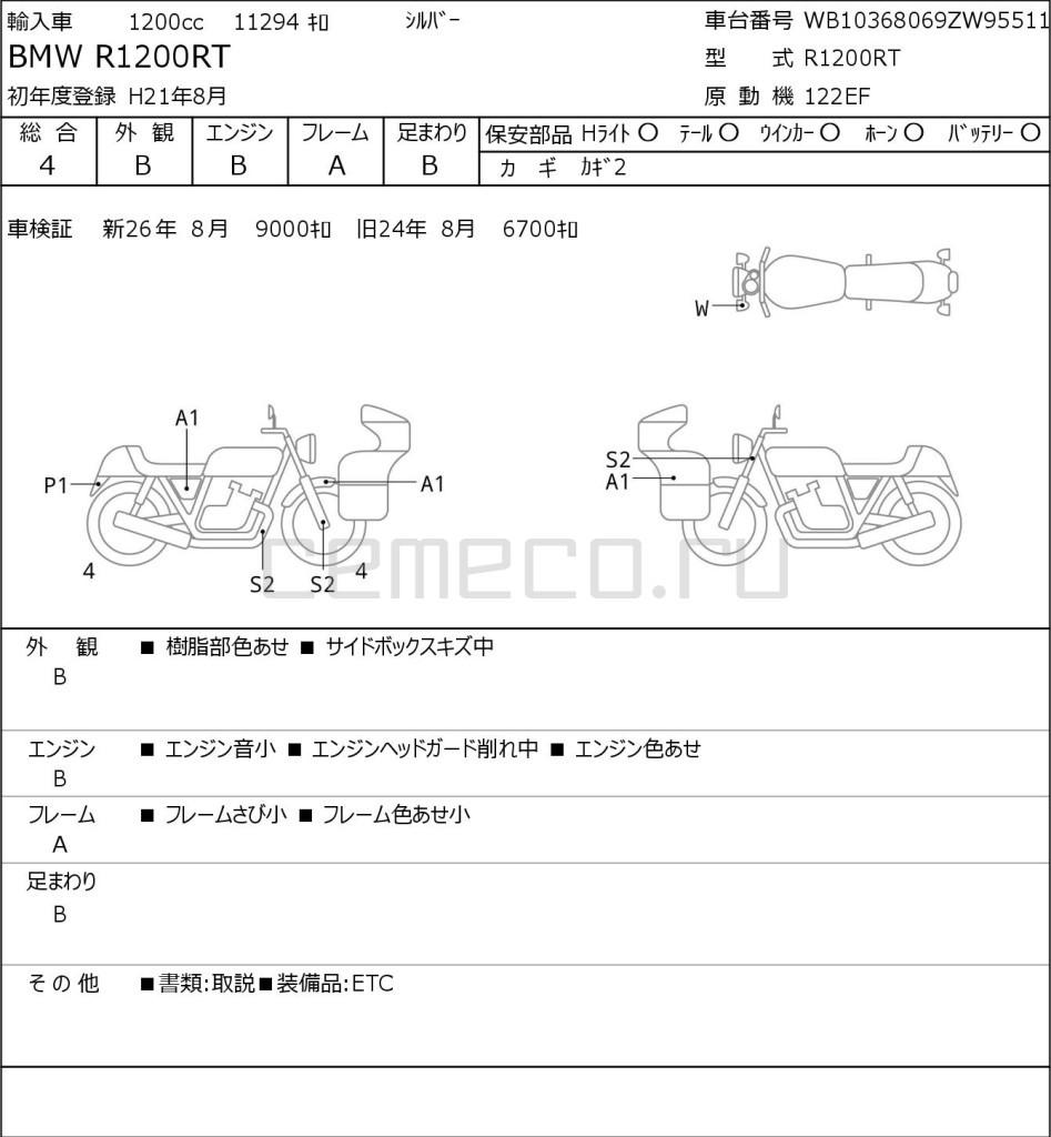 BMW R1200RT 11294 (1)
