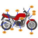 Honda CB1000SF 38198 (1)