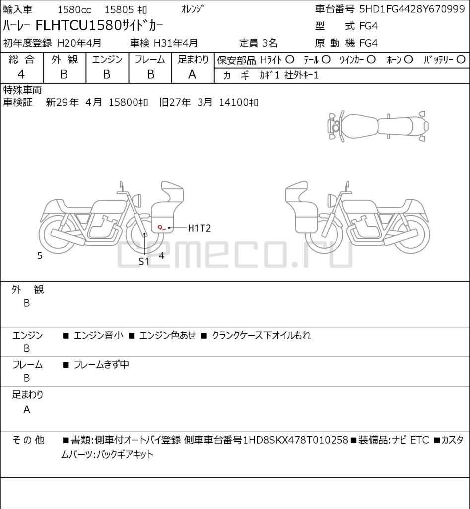 Harley-Davidson HARLEYFLHTCU1580 SIDE-CAR 15805 (1)