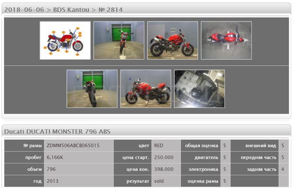 Ducati MONSTER 796 ABS 6166 (5)